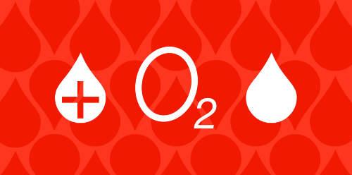 bloodworkbloodsugaroxygensat1