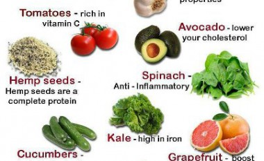 Foods-You-Should-Eat-Every-Day[1]